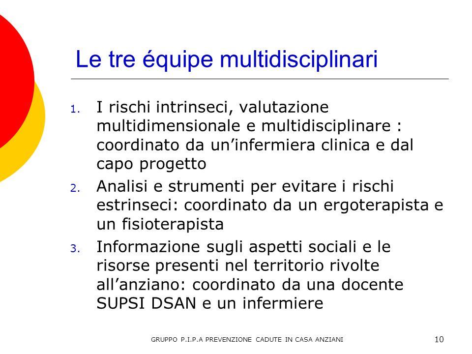 Le tre équipe multidisciplinari 1. I rischi intrinseci, valutazione multidimensionale e multidisciplinare : coordinato da uninfermiera clinica e dal c