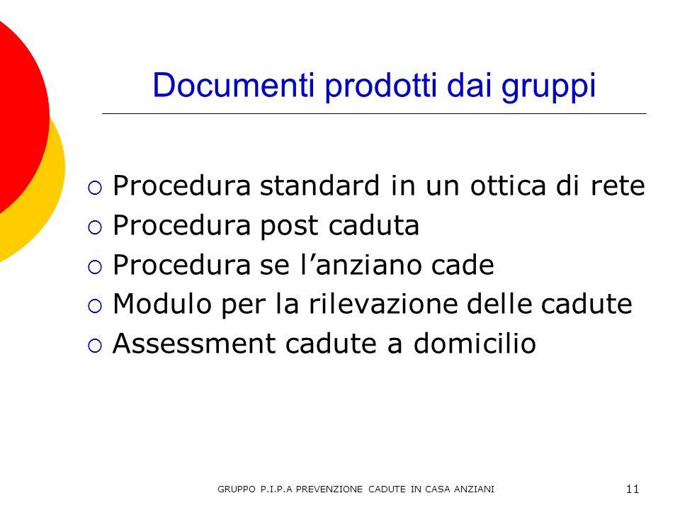 Documenti prodotti dai gruppi Procedura standard in un ottica di rete Procedura post caduta Procedura se lanziano cade Modulo per la rilevazione delle cadute Assessment cadute a domicilio 11 GRUPPO P.I.P.A PREVENZIONE CADUTE IN CASA ANZIANI