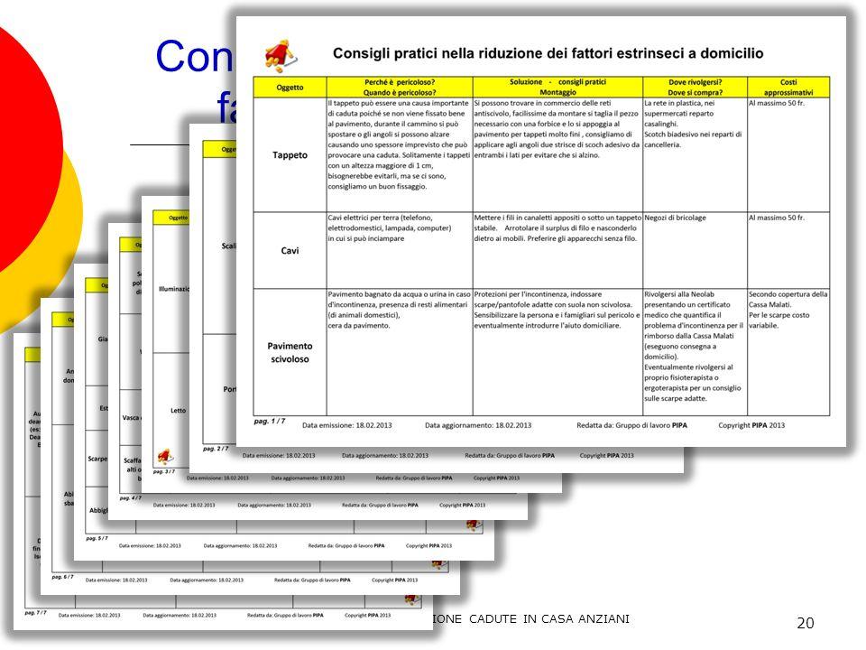 Consigli pratici nella riduzione dei fattori estrinseci a domicilio 20 GRUPPO P.I.P.A PREVENZIONE CADUTE IN CASA ANZIANI