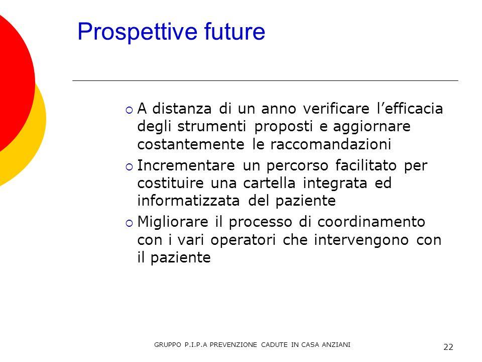 Prospettive future A distanza di un anno verificare lefficacia degli strumenti proposti e aggiornare costantemente le raccomandazioni Incrementare un