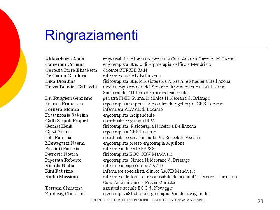Ringraziamenti 23 GRUPPO P.I.P.A PREVENZIONE CADUTE IN CASA ANZIANI
