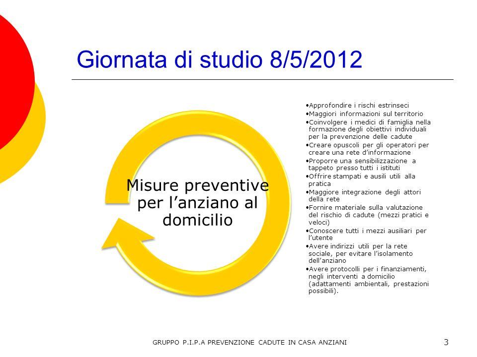 Giornata di studio 8/5/2012 3 Approfondire i rischi estrinseci Maggiori informazioni sul territorio Coinvolgere i medici di famiglia nella formazione