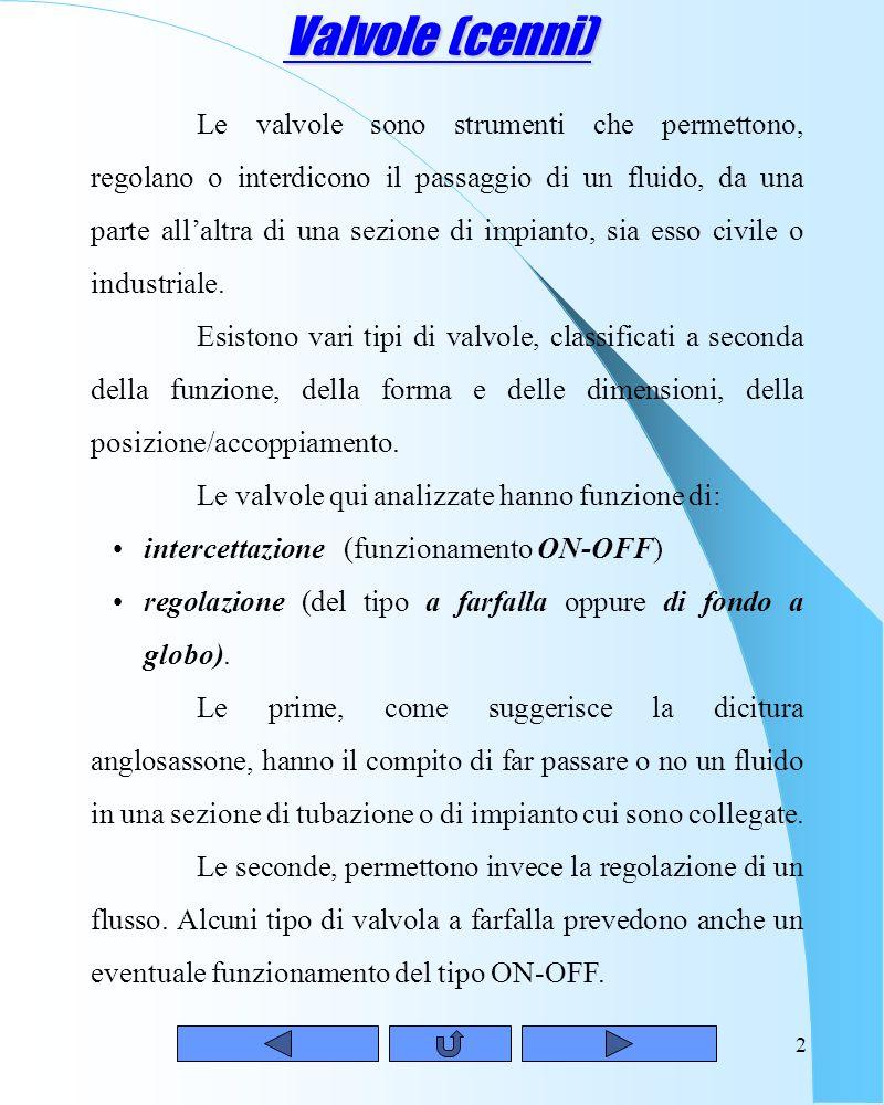 DINAMICA E CONTROLLO DEI PROCESSI CHIMICI Basata sul lavoro dello studente: Tepedino Davidee-mail: Tepedino@tiscali.it Matr. 285/000011 Tepedino@tisca
