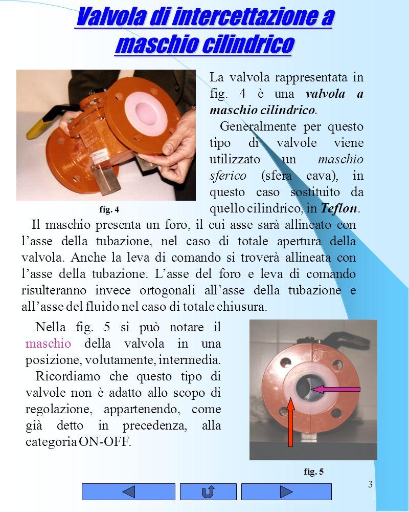 3 Valvola di intercettazione a maschio cilindrico La valvola rappresentata in fig.