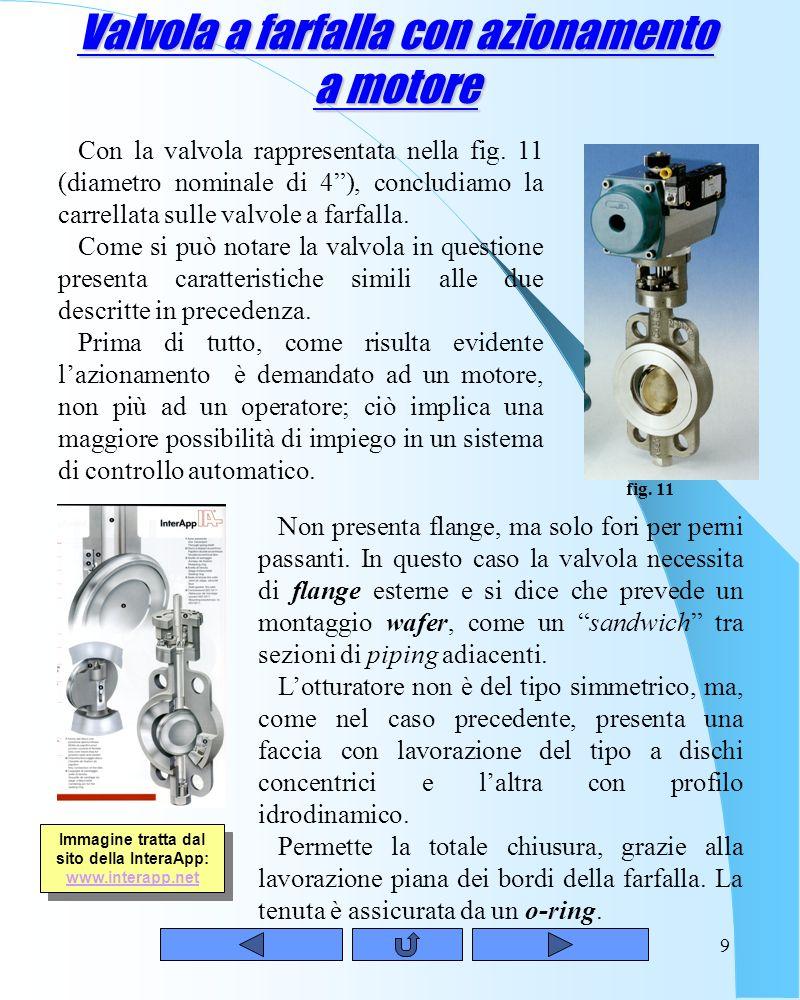 9 Valvola a farfalla con azionamento a motore Con la valvola rappresentata nella fig.