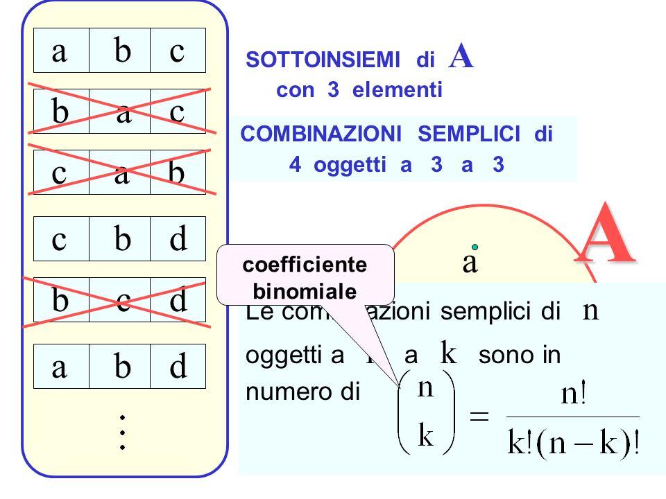 A a COMBINAZIONI SEMPLICI di 4 oggetti a 3 a 3 b c d a b c b a c c a b c b d b c d a b d SOTTOINSIEMI di A con 3 elementi Le combinazioni semplici di