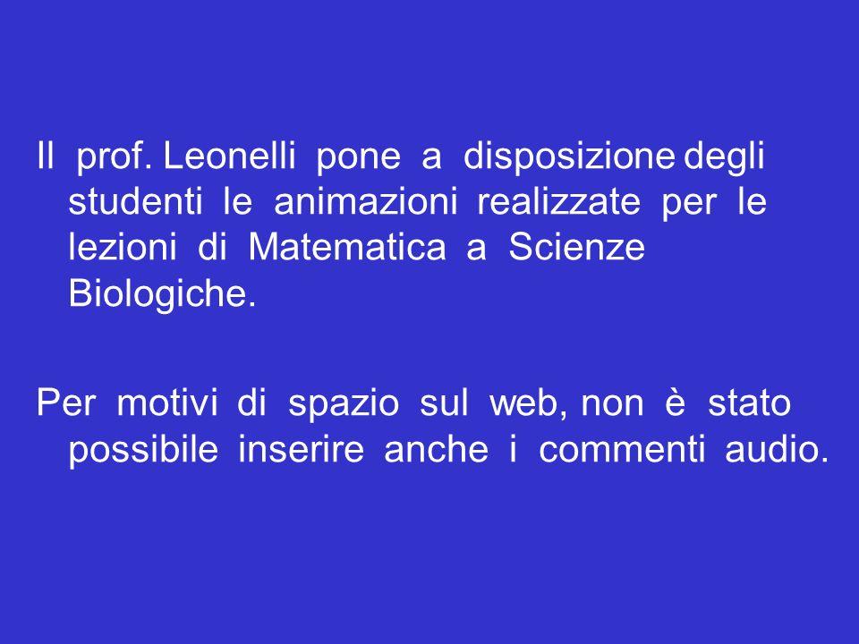 Il prof. Leonelli pone a disposizione degli studenti le animazioni realizzate per le lezioni di Matematica a Scienze Biologiche. Per motivi di spazio