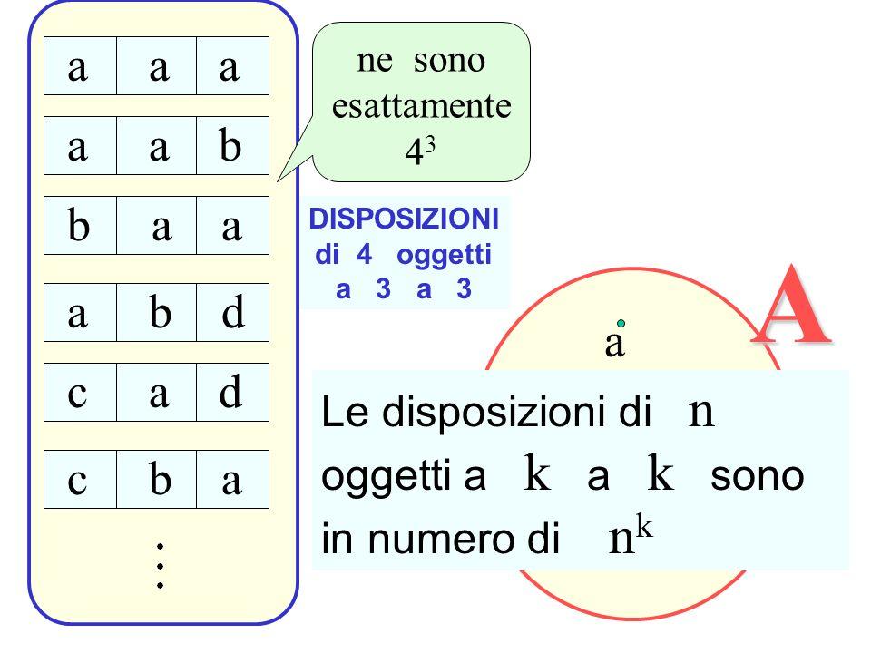 A a b c d DISPOSIZIONI di 4 oggetti a 3 a a a a a b b a a a b d c a d c b a Le disposizioni di n oggetti a k a k sono in numero di n k ne sono esattam
