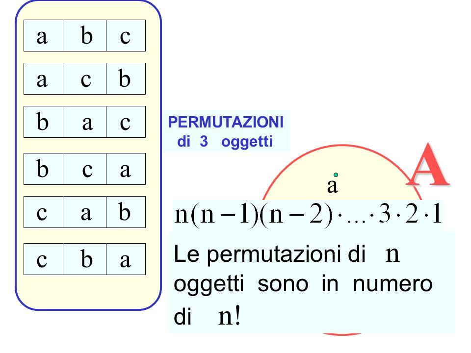 permutazioni A a b PERMUTAZIONI di 3 oggetti c a b c a c b b a c b c a c a b c b a Le permutazioni di n oggetti sono in numero di n!