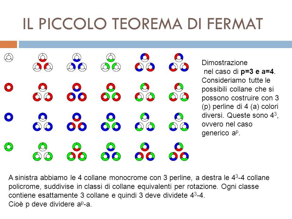 IL PICCOLO TEOREMA DI FERMAT Dimostrazione nel caso di p=3 e a=4. Consideriamo tutte le possibili collane che si possono costruire con 3 (p) perline d
