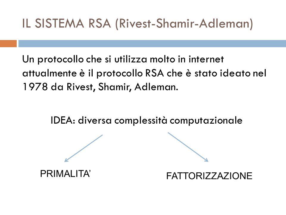 IL SISTEMA RSA (Rivest-Shamir-Adleman) Un protocollo che si utilizza molto in internet attualmente è il protocollo RSA che è stato ideato nel 1978 da