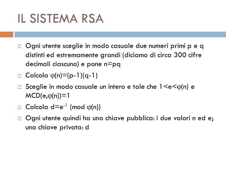 IL SISTEMA RSA Ogni utente sceglie in modo casuale due numeri primi p e q distinti ed estremamente grandi (diciamo di circa 300 cifre decimali ciascun