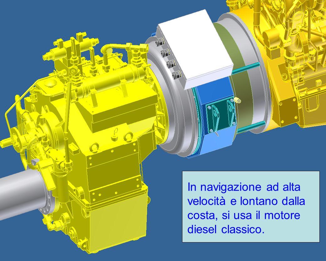 In manovra e nei centri abitati si usa il motore elettrico azionato da un gruppo elettrogeno a metano: Le emissioni sono minime!