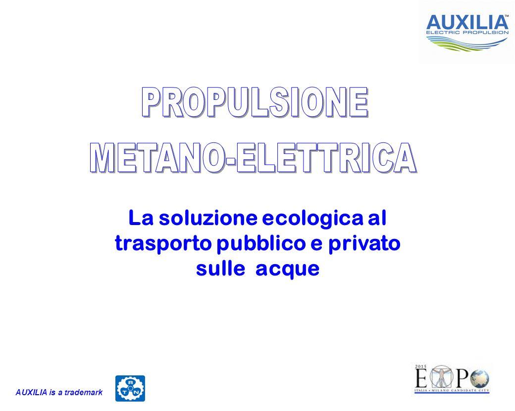 AUXILIA is a trademark Durata video: 6 minuti