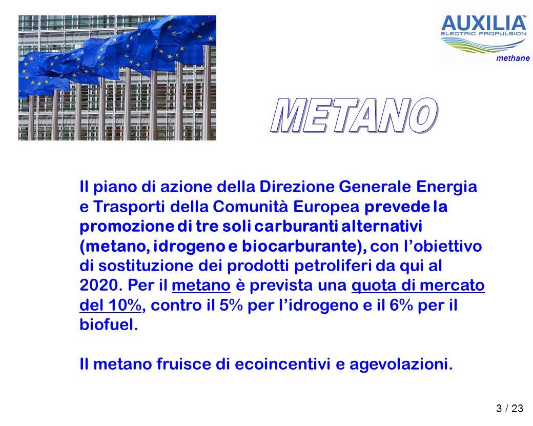 AUXILIA is a trademark Per informazioni: info@retenav.it PROPULSIONE METANO-ELETTRICA TM Ottobre 2009