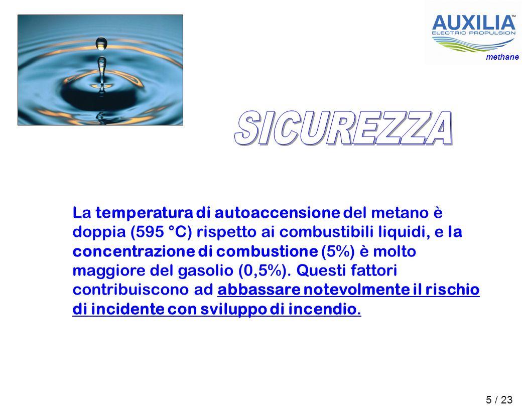 La temperatura di autoaccensione del metano è doppia (595 °C) rispetto ai combustibili liquidi, e la concentrazione di combustione (5%) è molto maggiore del gasolio (0,5%).