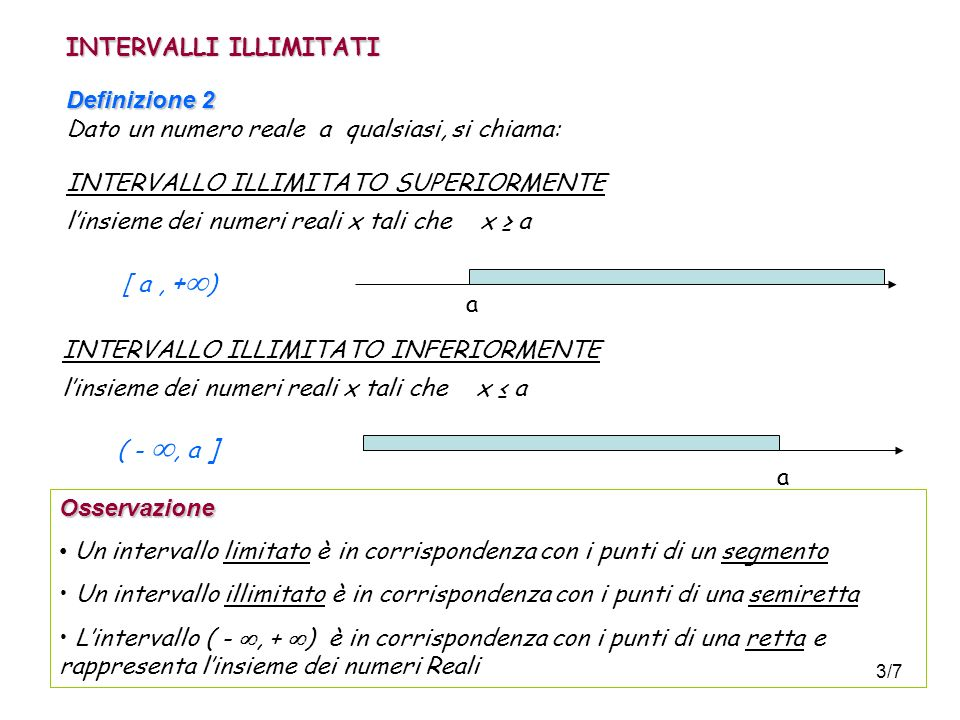 3/7 INTERVALLI ILLIMITATI Definizione 2 Definizione 2 Dato un numero reale a qualsiasi, si chiama: INTERVALLO ILLIMITATO SUPERIORMENTE linsieme dei numeri reali x tali che x a a [ a, + ) INTERVALLO ILLIMITATO INFERIORMENTE linsieme dei numeri reali x tali che x a ( -, a ] a Osservazione Un intervallo limitato è in corrispondenza con i punti di un segmento Un intervallo illimitato è in corrispondenza con i punti di una semiretta Lintervallo ( -, + ) è in corrispondenza con i punti di una retta e rappresenta linsieme dei numeri Reali