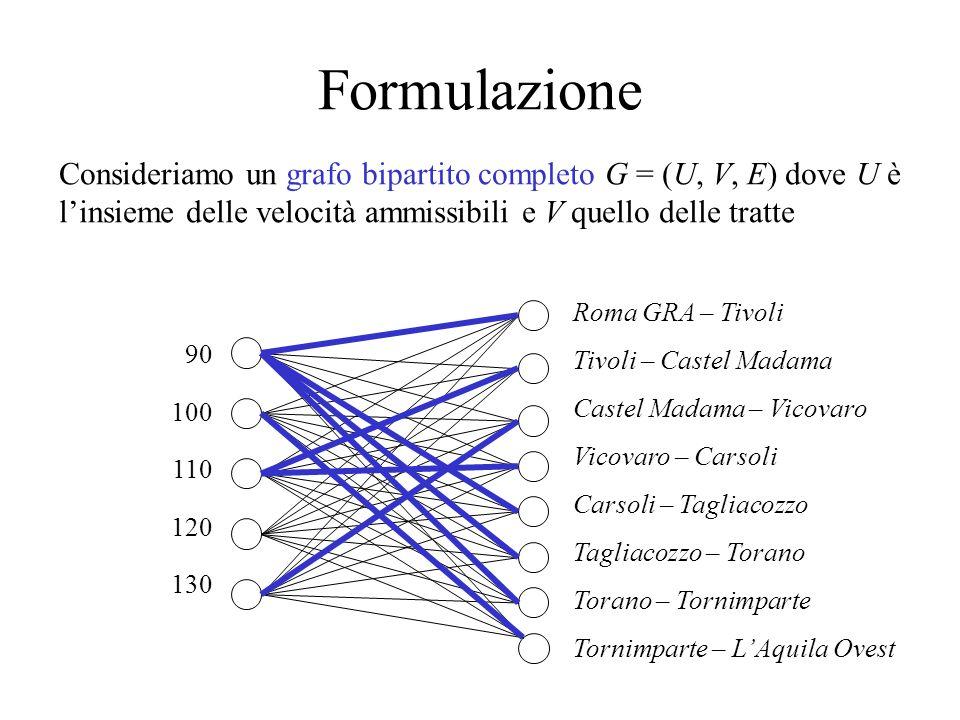Formulazione Consideriamo un grafo bipartito completo G = (U, V, E) dove U è linsieme delle velocità ammissibili e V quello delle tratte Roma GRA – Ti