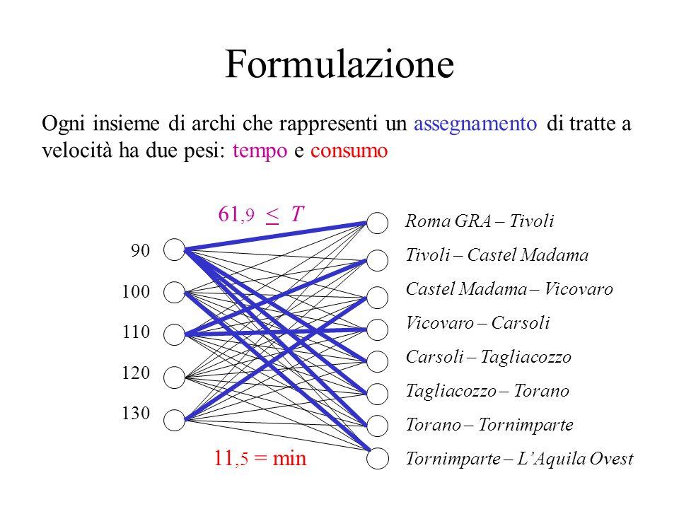 Formulazione Ogni insieme di archi che rappresenti un assegnamento di tratte a velocità ha due pesi: tempo e consumo Roma GRA – Tivoli Tivoli – Castel