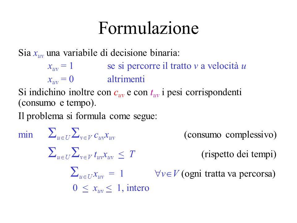 Formulazione Sia x uv una variabile di decisione binaria: x uv = 1 se si percorre il tratto v a velocità u x uv = 0 altrimenti Si indichino inoltre co