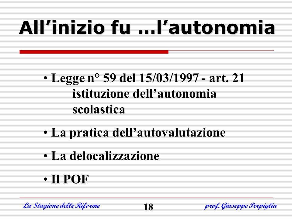 Allinizio fu …lautonomia Legge n° 59 del 15/03/1997 - art. 21 istituzione dellautonomia scolastica La pratica dellautovalutazione La delocalizzazione
