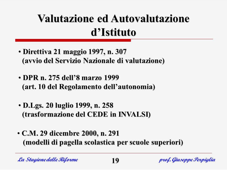 Valutazione ed Autovalutazione dIstituto D Direttiva 21 maggio 1997, n. 307 (avvio del Servizio Nazionale di valutazione) C C.M. 29 dicembre 2000, n.