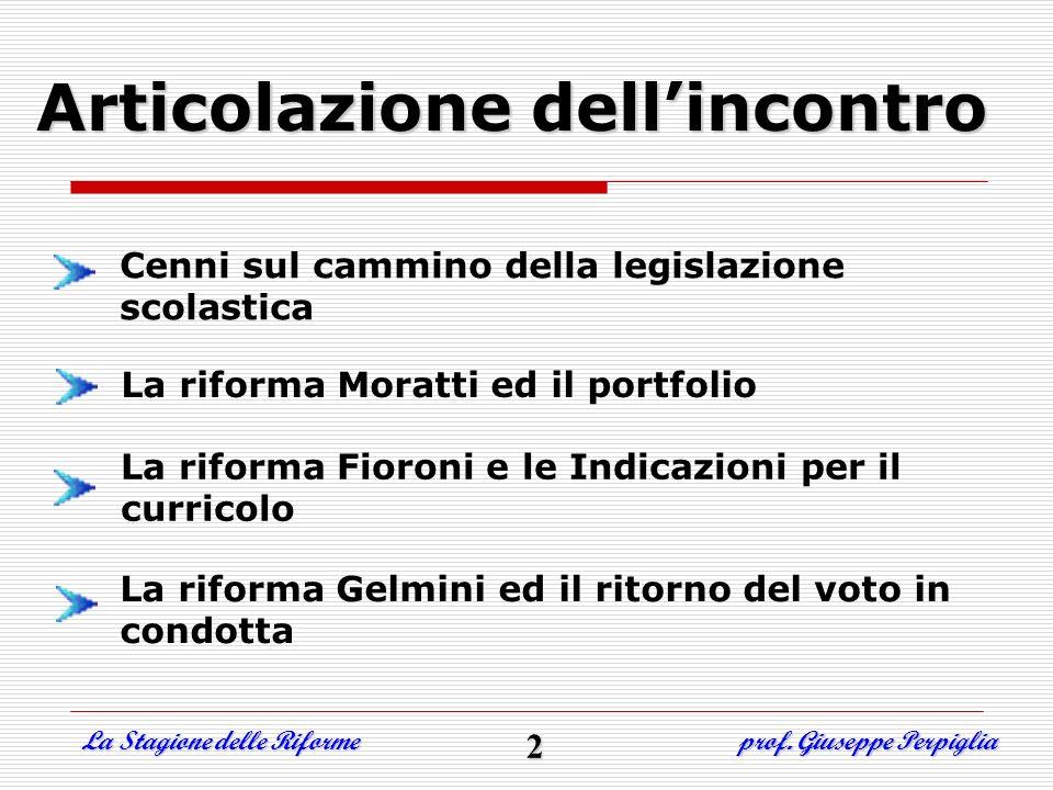 Articolazione dellincontro La riforma Moratti ed il portfolio La riforma Fioroni e le Indicazioni per il curricolo La riforma Gelmini ed il ritorno de