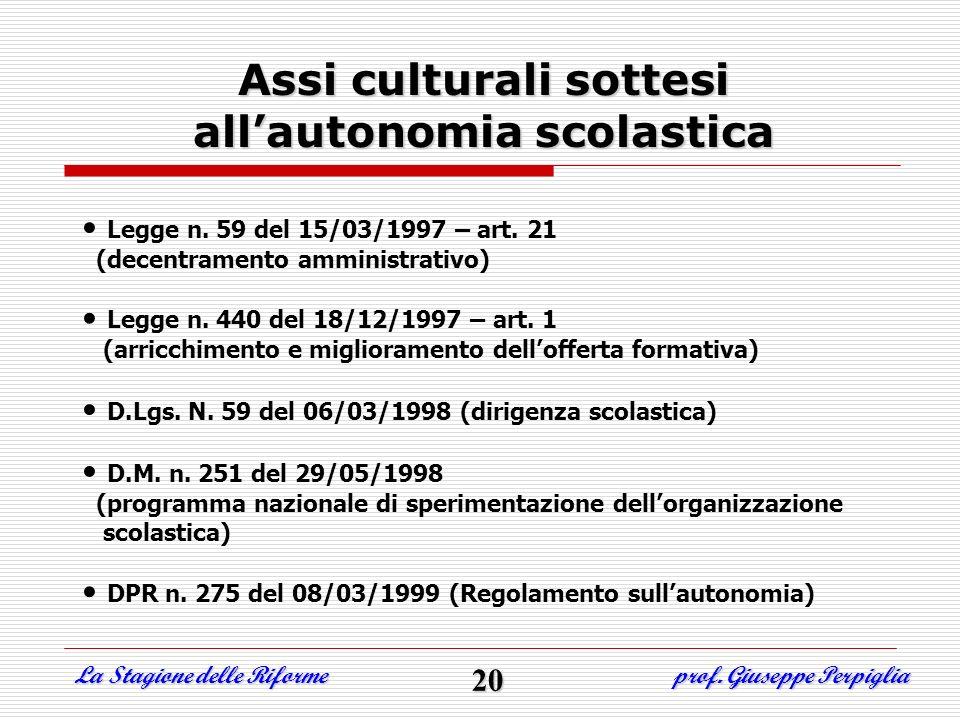 Assi culturali sottesi allautonomia scolastica Legge n. 59 del 15/03/1997 – art. 21 (decentramento amministrativo) DPR n. 275 del 08/03/1999 (Regolame