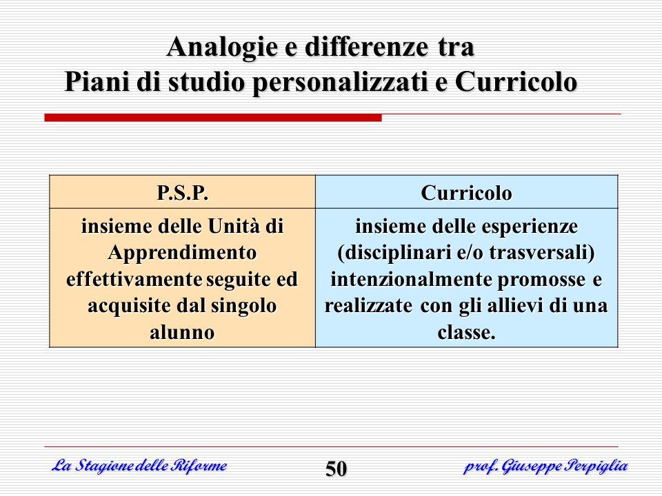 Analogie e differenze tra Piani di studio personalizzati e Curricolo P.S.P.Curricolo insieme delle Unità di Apprendimento effettivamente seguite ed ac