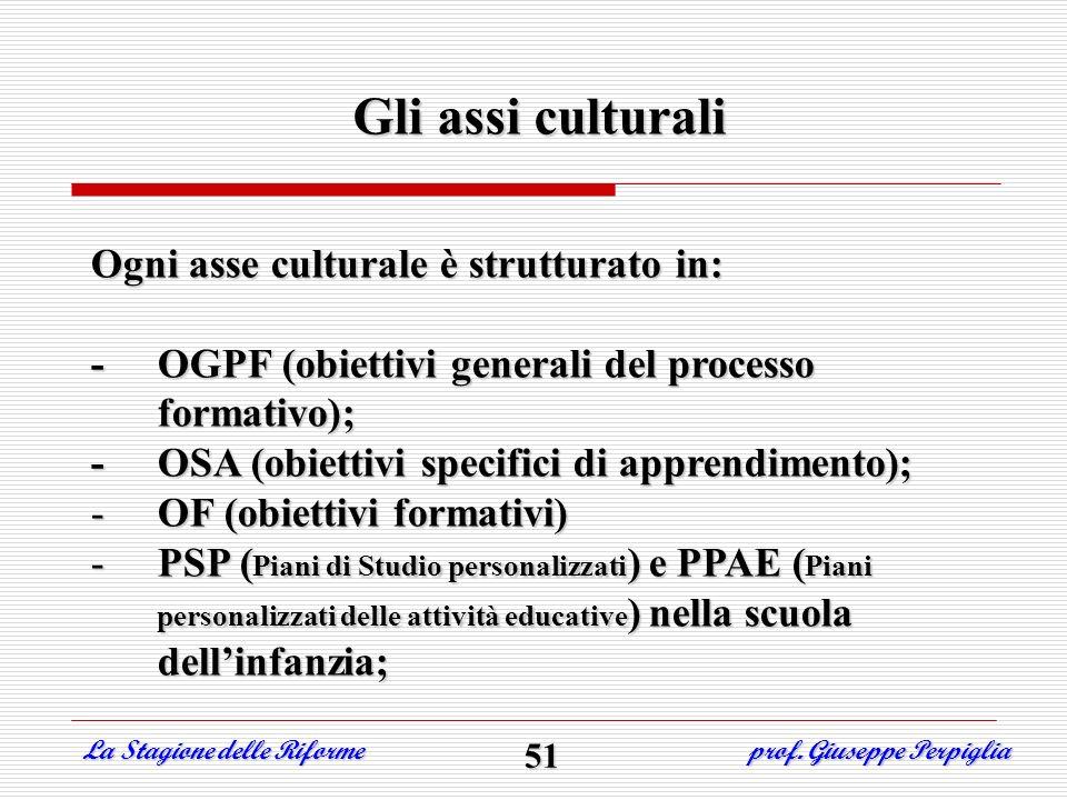 Ogni asse culturale è strutturato in: -OGPF (obiettivi generali del processo formativo); -OSA (obiettivi specifici di apprendimento); -O-O-O-OF (obiet
