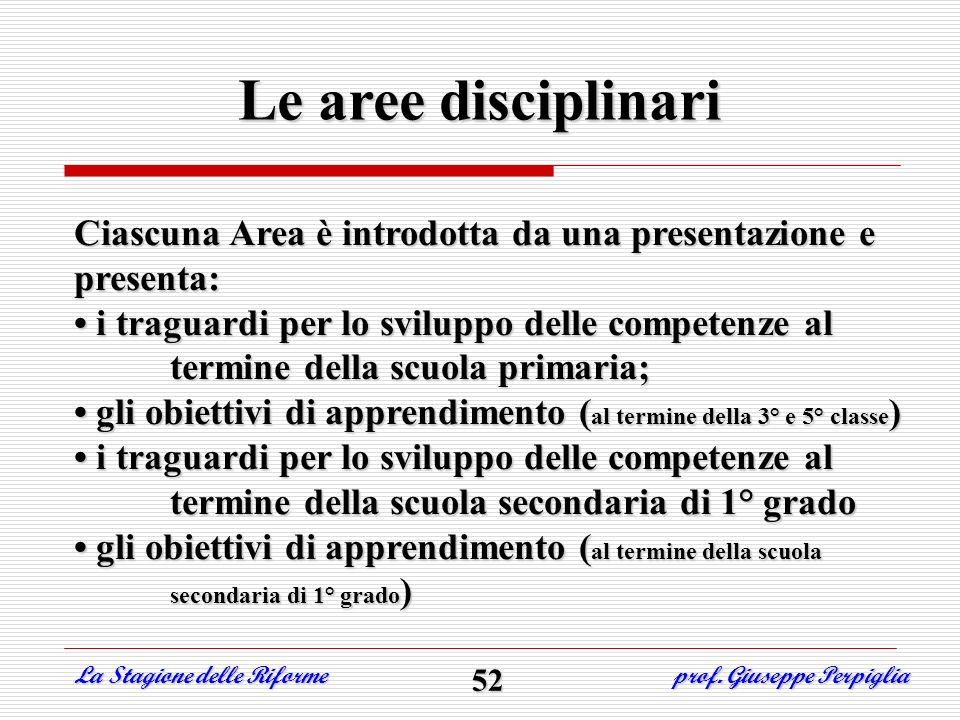 Ciascuna Area è introdotta da una presentazione e presenta: i traguardi per lo sviluppo delle competenze al termine della scuola primaria; gli obietti