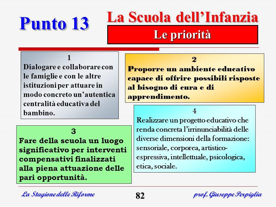 Punto 13 La Scuola dellInfanzia La Stagione delle Riforme prof. Giuseppe Perpiglia 82 Le priorità 1 Dialogare e collaborare con le famiglie e con le a