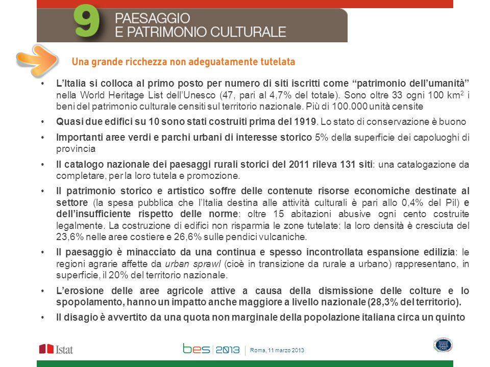 LItalia si colloca al primo posto per numero di siti iscritti come patrimonio dellumanità nella World Heritage List dellUnesco (47, pari al 4,7% del totale).