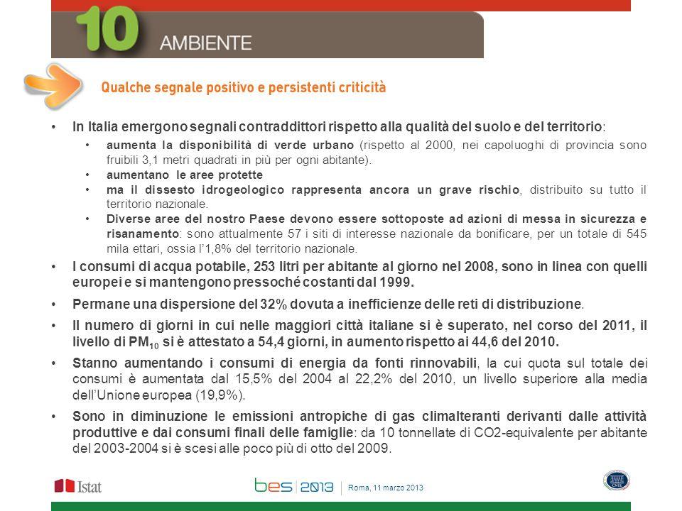 In Italia emergono segnali contraddittori rispetto alla qualità del suolo e del territorio: aumenta la disponibilità di verde urbano (rispetto al 2000