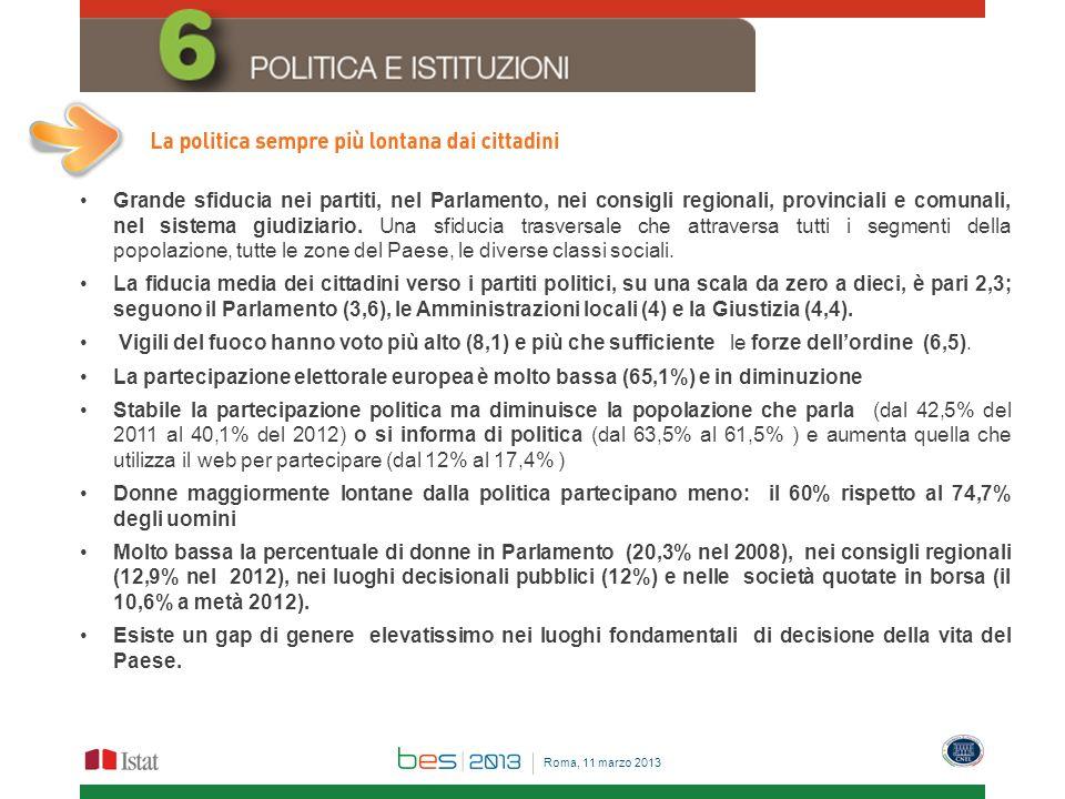 Grande sfiducia nei partiti, nel Parlamento, nei consigli regionali, provinciali e comunali, nel sistema giudiziario.