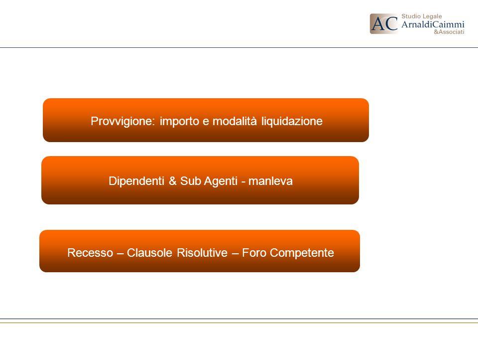 Dipendenti & Sub Agenti - manleva Provvigione: importo e modalità liquidazione Recesso – Clausole Risolutive – Foro Competente