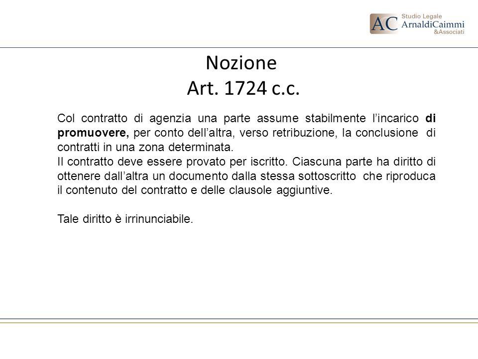 Nozione Art. 1724 c.c. Col contratto di agenzia una parte assume stabilmente lincarico di promuovere, per conto dellaltra, verso retribuzione, la conc