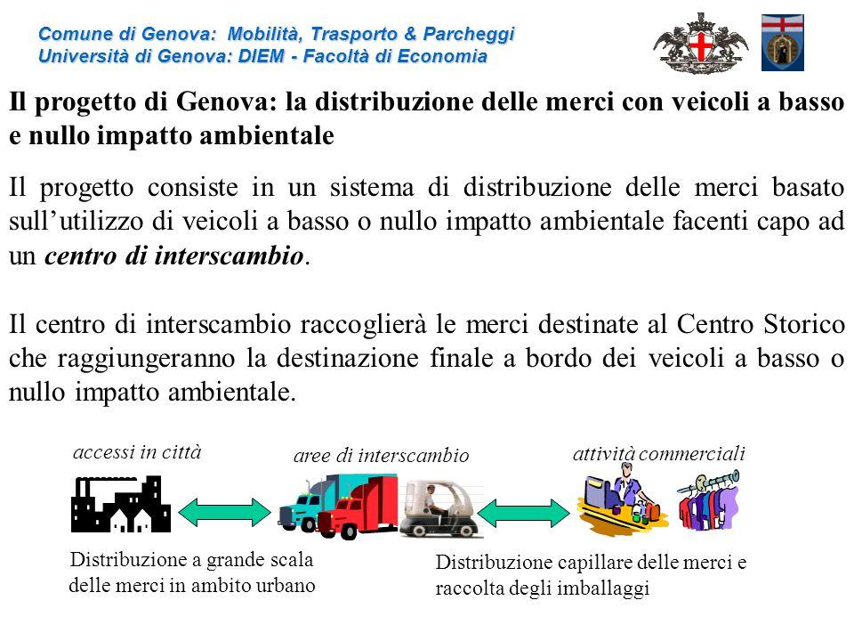 Comune di Genova: Mobilità, Trasporto & Parcheggi Università di Genova: DIEM - Facoltà di Economia Distribuzione capillare delle merci e raccolta degl