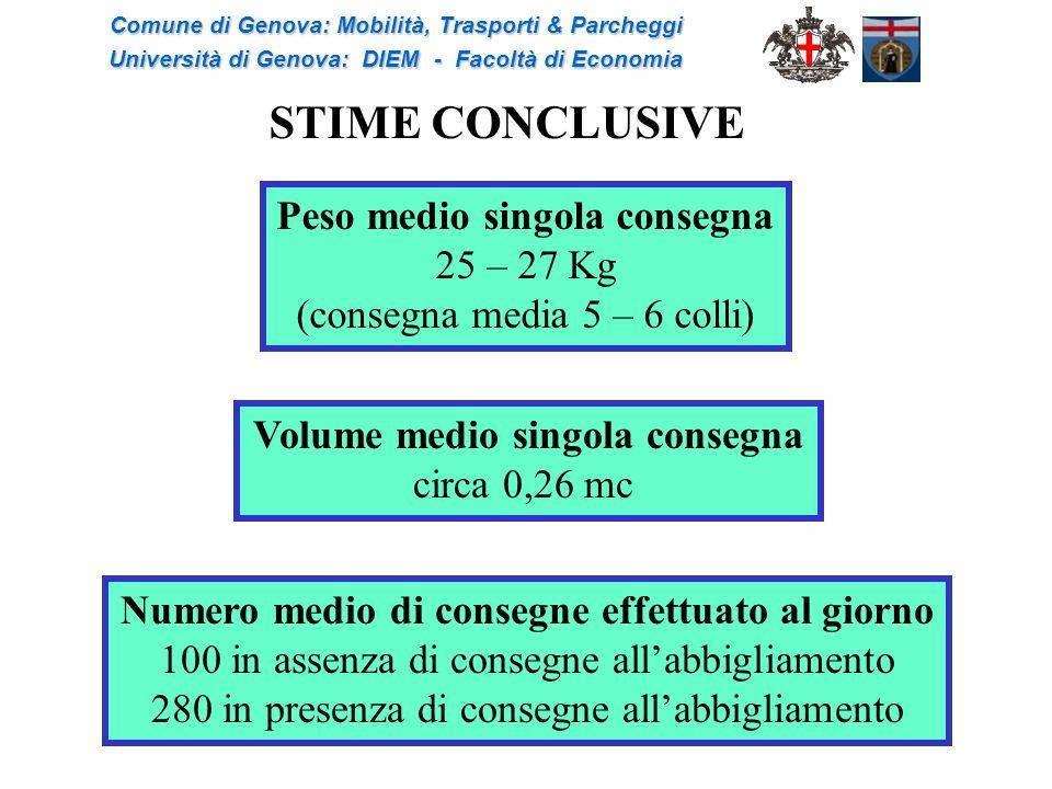 STIME CONCLUSIVE Comune di Genova: Mobilità, Trasporti & Parcheggi Università di Genova: DIEM - Facoltà di Economia Peso medio singola consegna 25 – 2