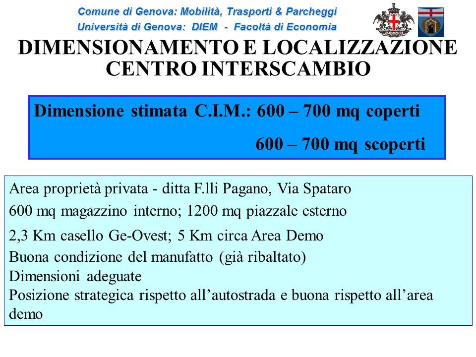 DIMENSIONAMENTO E LOCALIZZAZIONE CENTRO INTERSCAMBIO Dimensione stimata C.I.M.: 600 – 700 mq coperti 600 – 700 mq scoperti Comune di Genova: Mobilità,