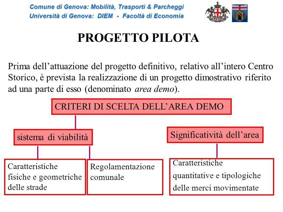 PROGETTO PILOTA Prima dellattuazione del progetto definitivo, relativo allintero Centro Storico, è prevista la realizzazione di un progetto dimostrati