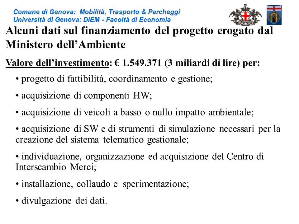 Comune di Genova: Mobilità, Trasporto & Parcheggi Università di Genova: DIEM - Facoltà di Economia Alcuni dati sul finanziamento del progetto erogato