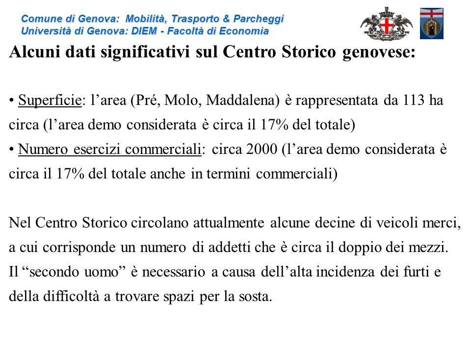 Alcuni dati significativi sul Centro Storico genovese: Superficie: larea (Pré, Molo, Maddalena) è rappresentata da 113 ha circa (larea demo considerat