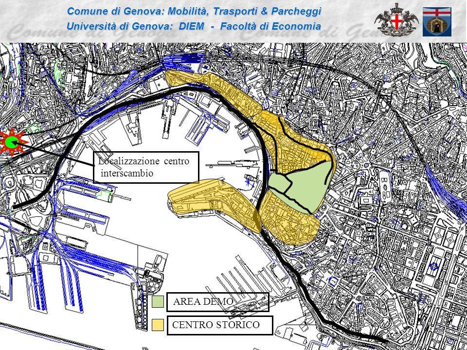 A10-Autostrada Ferrovia Localizzazione centro interscambio CENTRO STORICO AREA DEMO Comune di Genova: Mobilità, Trasporti & Parcheggi Università di Ge