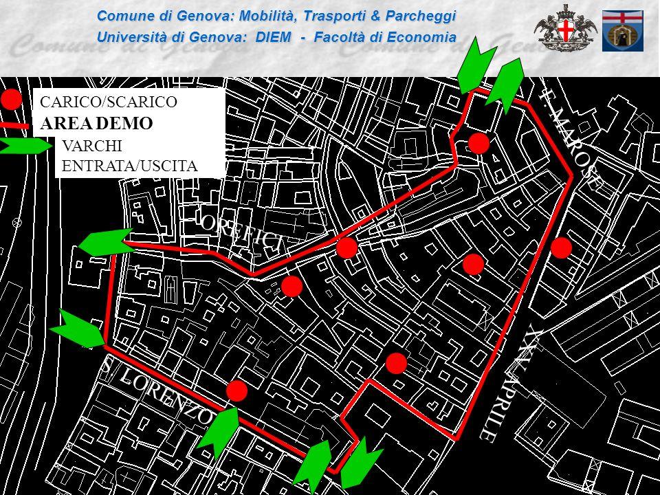 CARICO/SCARICO AREA DEMO S. LORENZO OREFICI XXV APRILE F. MAROSE Comune di Genova: Mobilità, Trasporti & Parcheggi Università di Genova: DIEM - Facolt