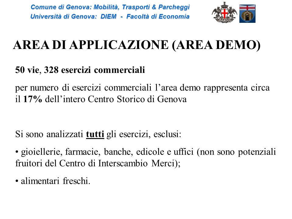 50 vie, 328 esercizi commerciali per numero di esercizi commerciali larea demo rappresenta circa il 17% dellintero Centro Storico di Genova Si sono an