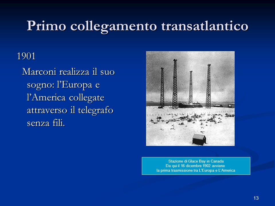 13 Primo collegamento transatlantico 1901 Marconi realizza il suo sogno: lEuropa e lAmerica collegate attraverso il telegrafo senza fili. Marconi real