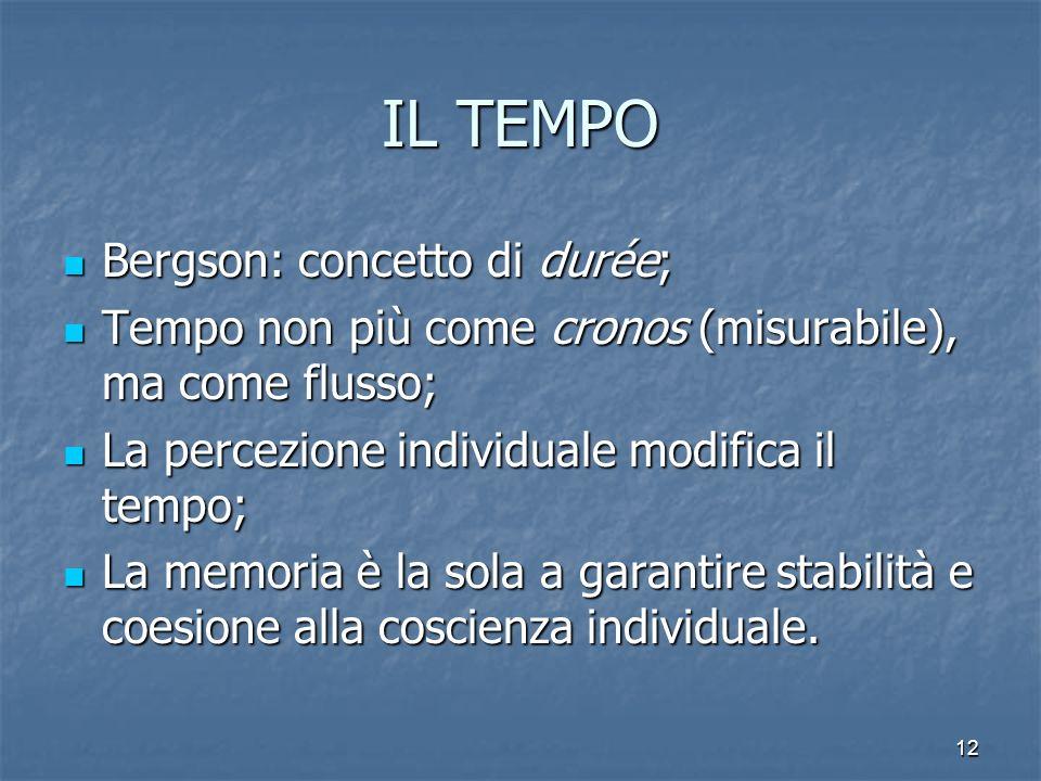 12 IL TEMPO Bergson: concetto di durée; Tempo non più come cronos (misurabile), ma come flusso; La percezione individuale modifica il tempo; La memori