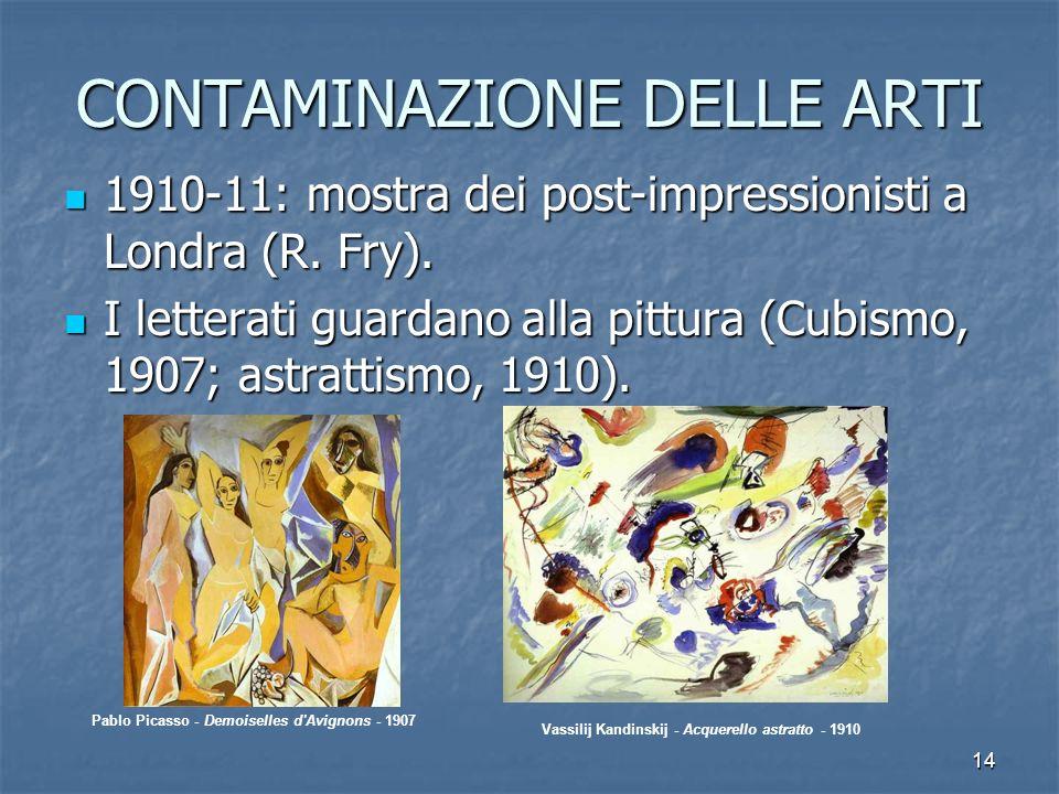 14 CONTAMINAZIONE DELLE ARTI 1910-11: mostra dei post-impressionisti a Londra (R. Fry). I letterati guardano alla pittura (Cubismo, 1907; astrattismo,