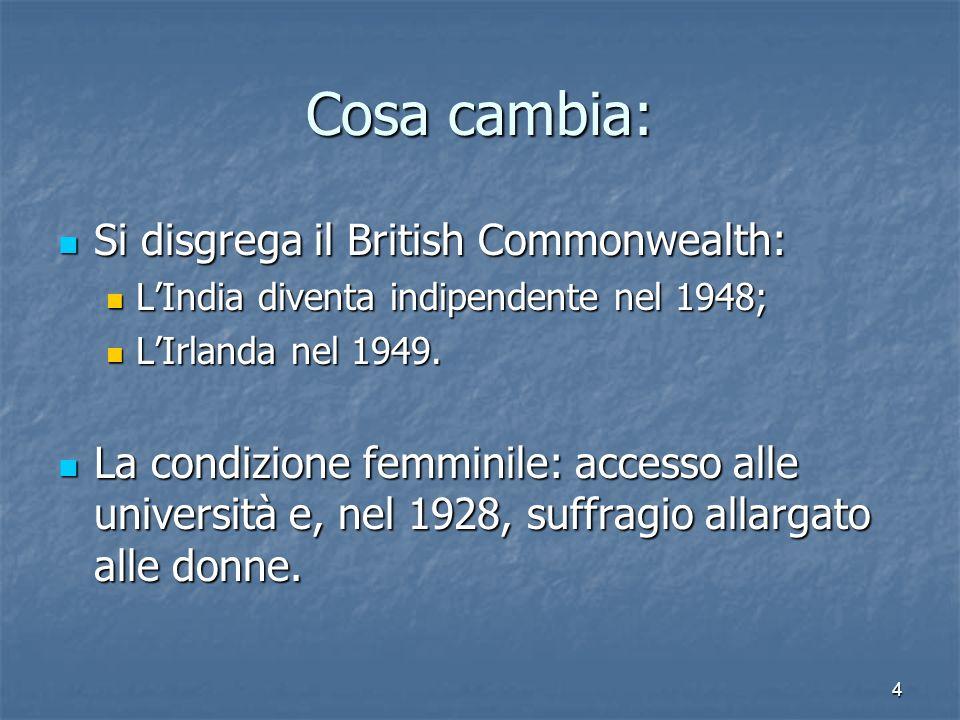 4 Cosa cambia: Si disgrega il British Commonwealth: LIndia diventa indipendente nel 1948; LIrlanda nel 1949. La condizione femminile: accesso alle uni